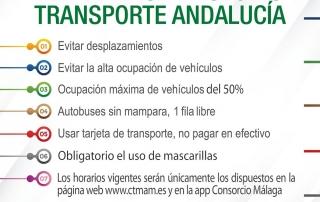 La tarjeta de transporte del CTMAM, único medio de pago en autobús metropolitano