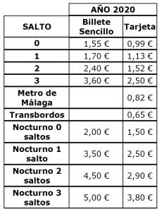 Nuevas tarifas